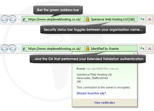 extended validation ssl certificates